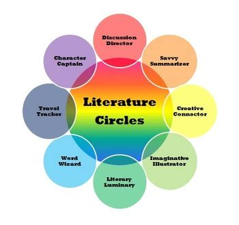 A literature review of Assessment for Learning in science